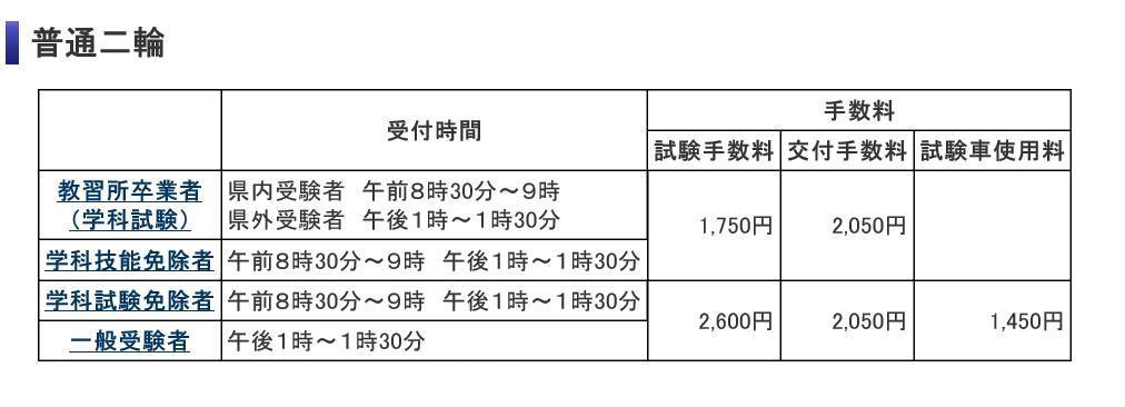 二輪免許の受験費用